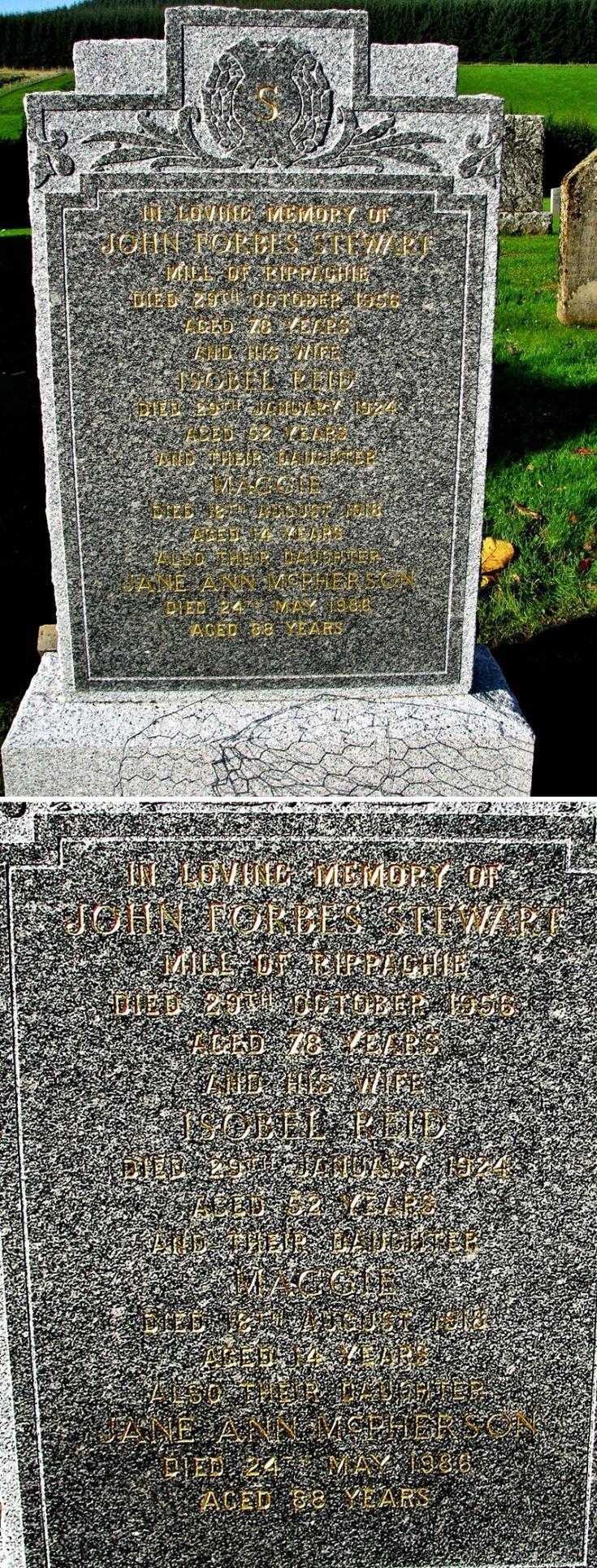 106 Grave No 143 John Forbes Stewart