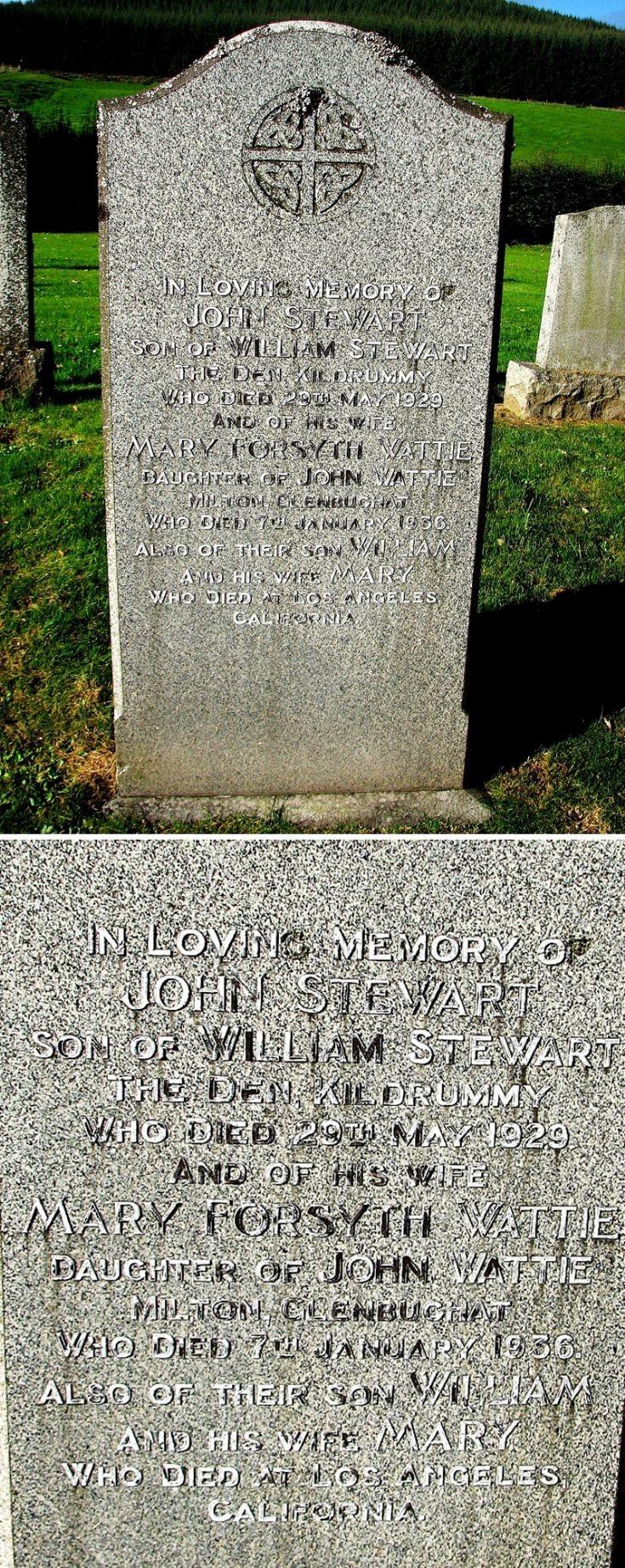 122 Grave No 159 John Stewart