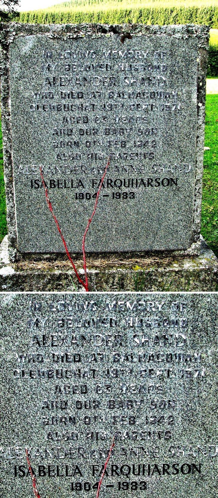 123 Grave No 160 Alexander Shand