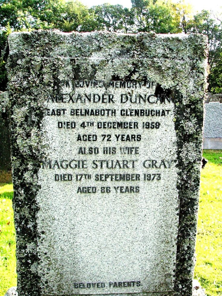 138 Grave No 175 Alexander Duncan