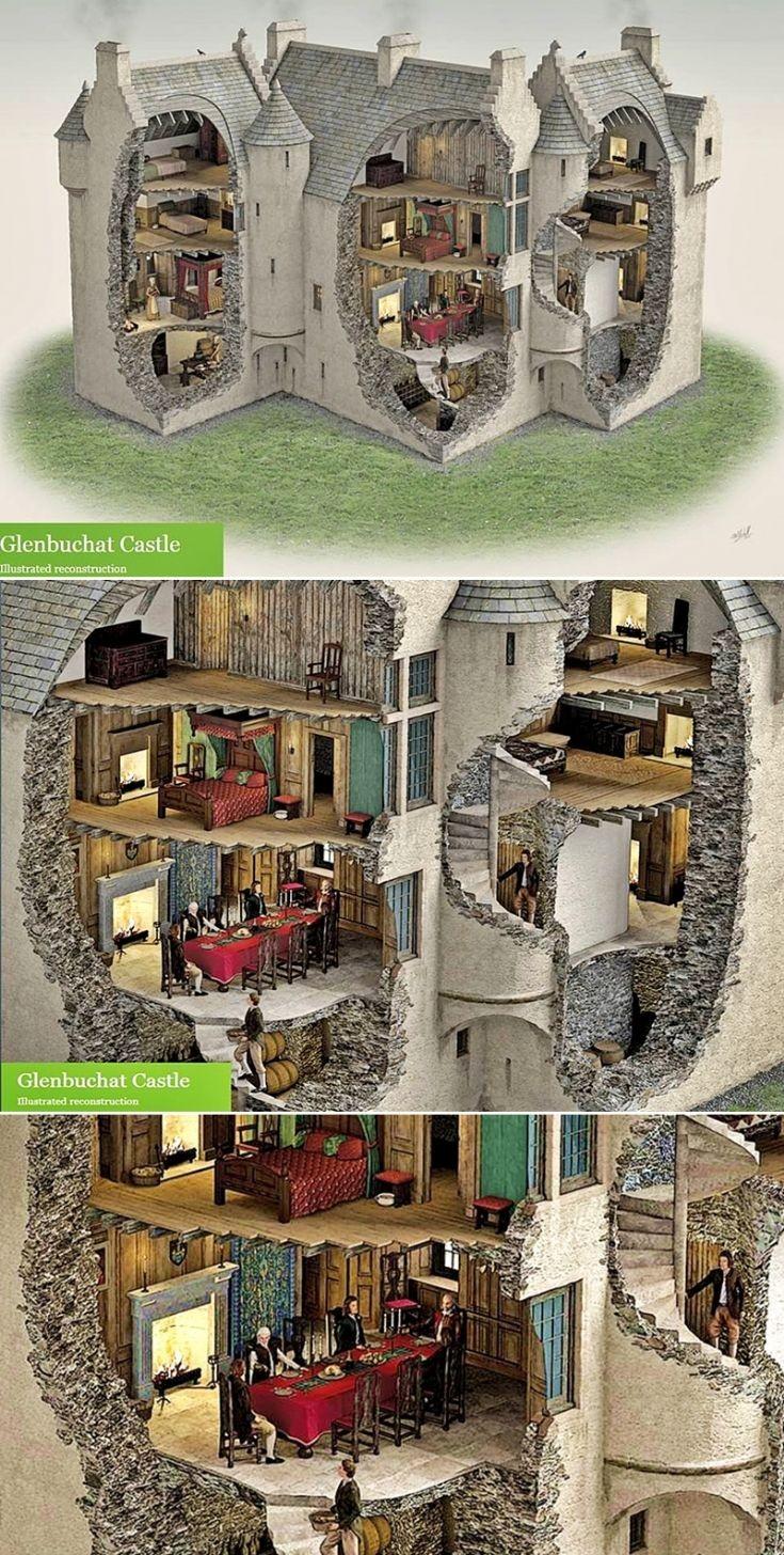 181 Glenbuchat Castle 3d Representation