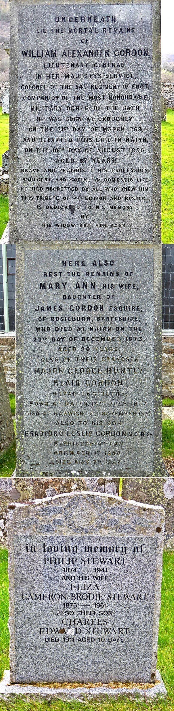 42 Stewart Family Gravestones,  Kirkmichael Church