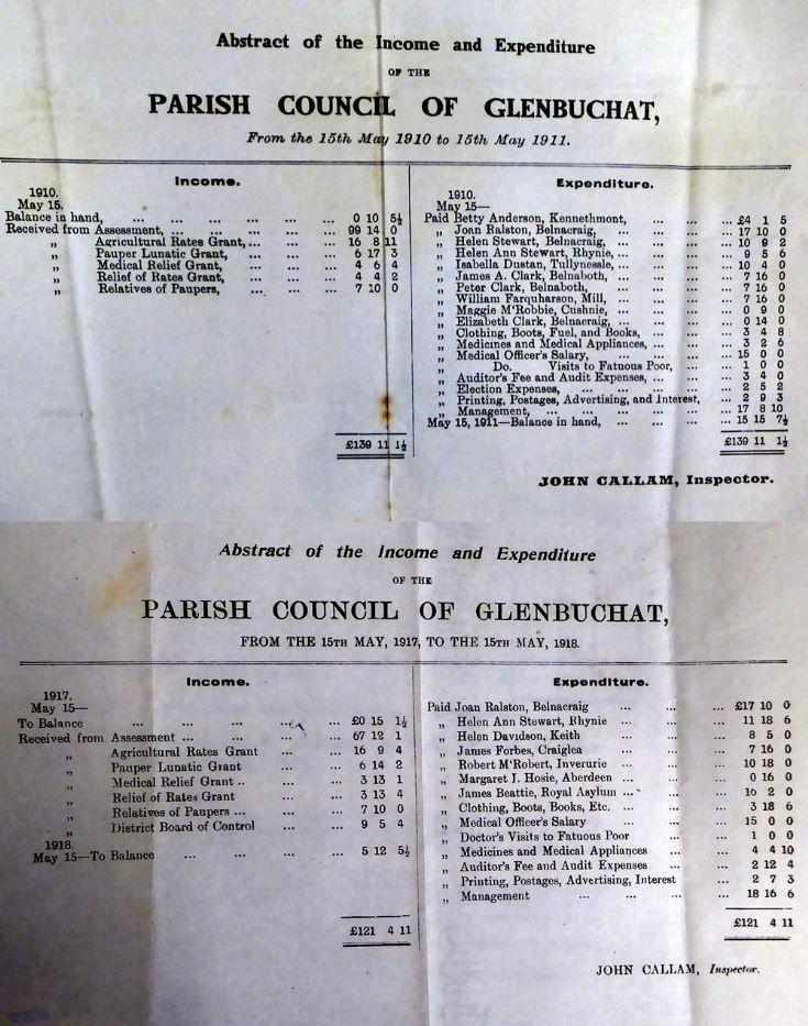52 Parish Council Accounts 1911 1918