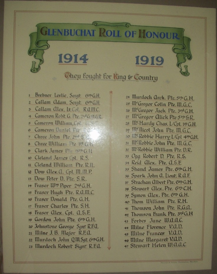 59  Roll of Honour