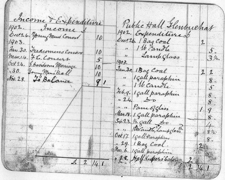 83 Glenbuchat Hall Accounts 3