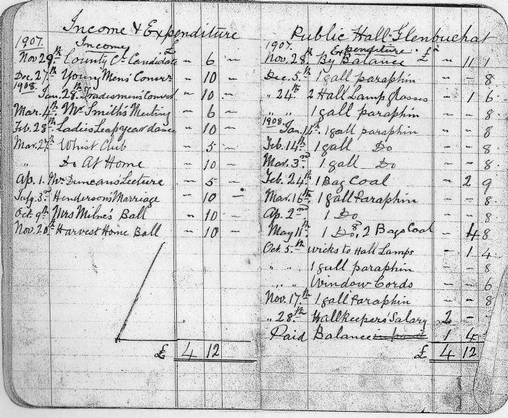 84 Glenbuchat Hall Accounts 4