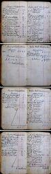 31 Glenbuchat Hall Committee Accounts
